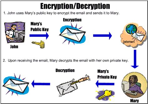 Contributions to Identity-Based Broadcast Encryption and
